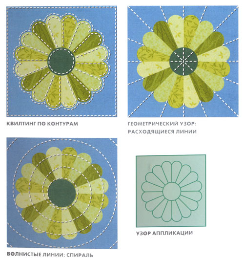 Лоскутное шитье, схемы Аппликация сама по себе смотрится красиво на изделиях, выполненных своими руками.