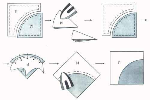 (рис.1)Последовательность сборки округлых деталей. Л - лицевая сторона деталей И - изнаночная сторона деталей