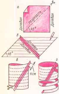 (рис. 2)Экономный раскрой полосок