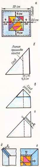 (рис. 3)Обработка углов тонких изделий