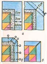 (рис. 2)Обработка углов способом «конверт»