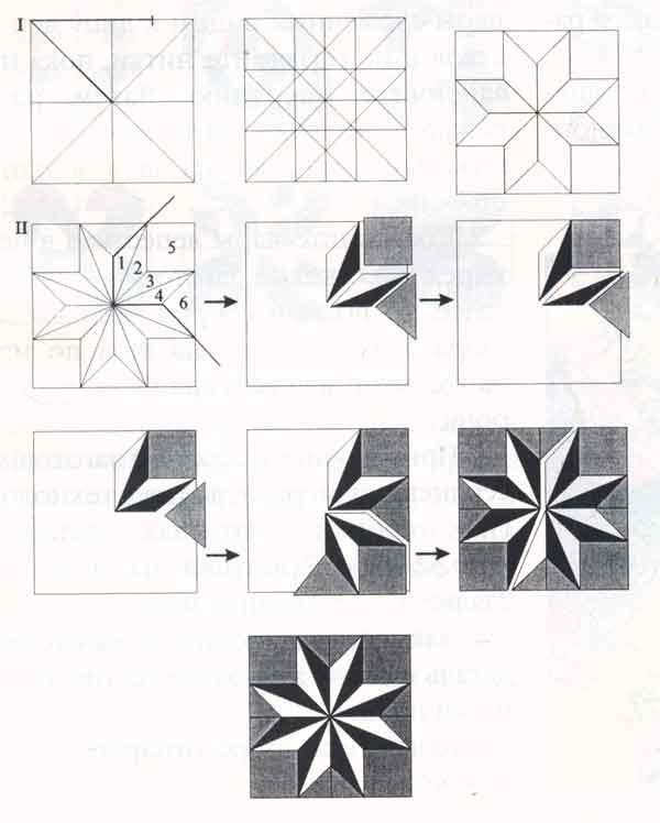 (рис.2)Последовательность выполнения узора «Восъмилучевая звезда» I. Построение основной сетки. II. Последовательность сборки узора.