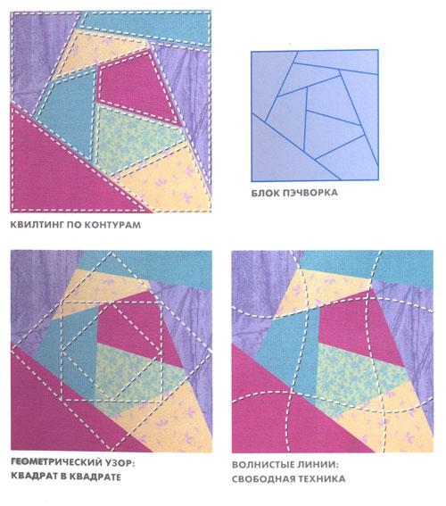 Пэчворк, лоскутное шитье для начинающих, схемы.  Некоторые схемы очень оригинальны, фигурные строчки изменят изделие...